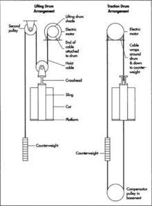 Elevator_Diagram.jpg